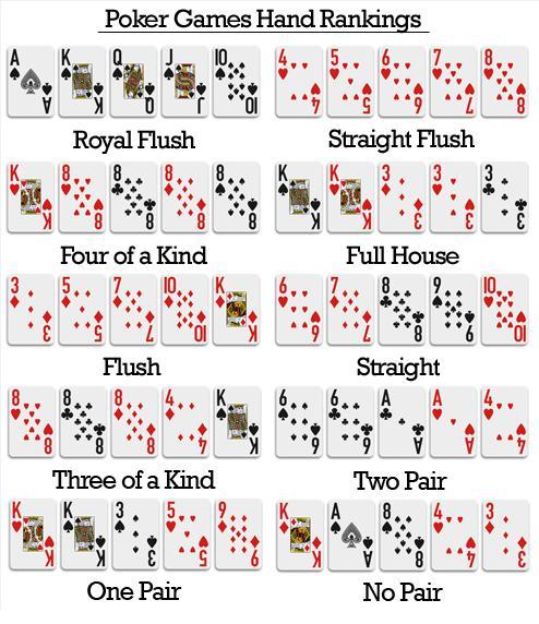 Texas Holdem Karten